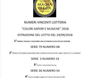 I numeri vincenti lotteria